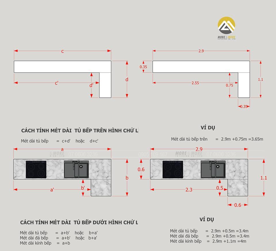 Cách tính chiều dài tủ bếp hình chữ L