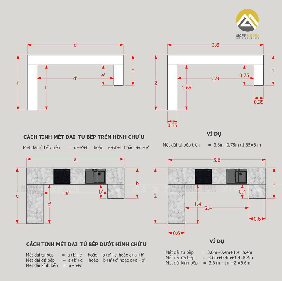 Cách tính chiều dài tủ bếp hình chữ U
